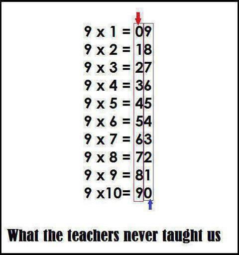 Math-Hacks-That-They-Didn't-Teach-You-In-School-1