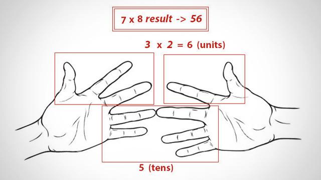 Math-Hacks-That-They-Didn't-Teach-You-In-School-3