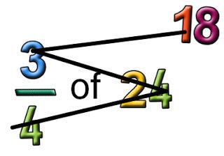 Math-Hacks-That-They-Didn't-Teach-You-In-School-5